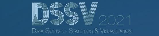 Data Science, Statistics & Visualisation (DSSV) and the European Conference on Data Analysis (ECDA) (DSSV-ECDA 2021)